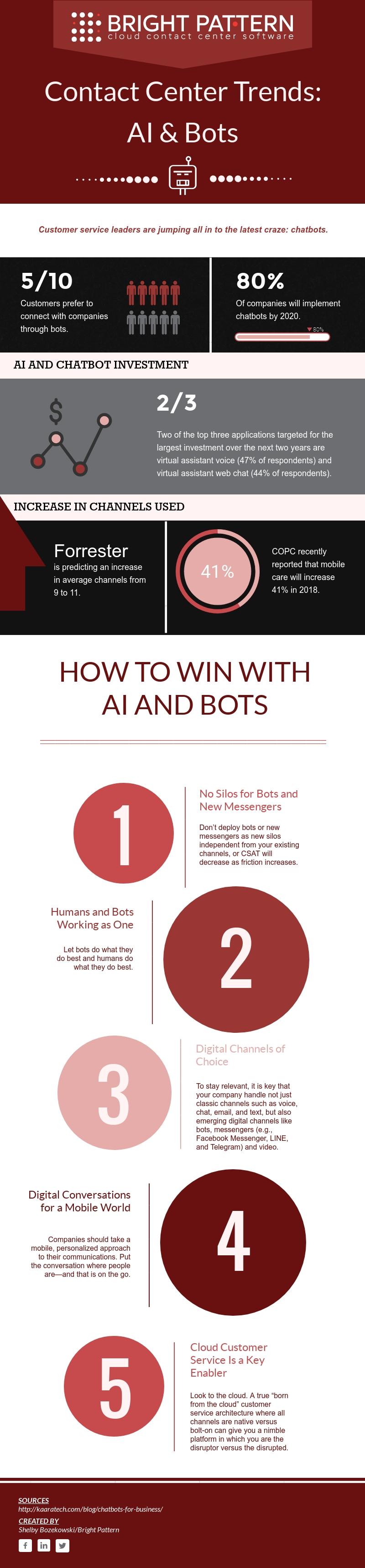 AIChatbot-Infographic-1