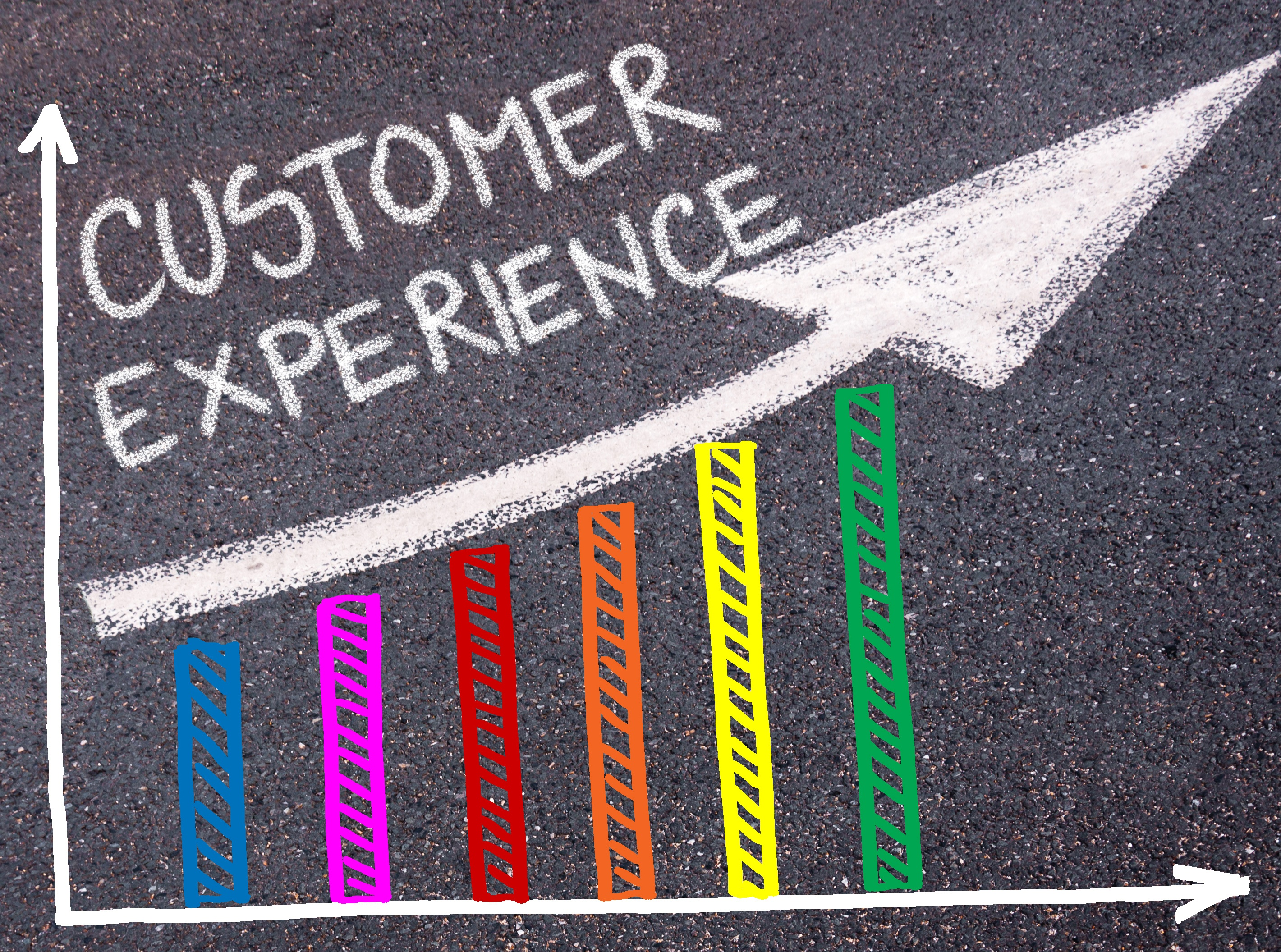Customer Experience Growth