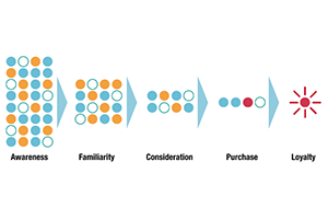 Consistency is key to customer satisfaction.