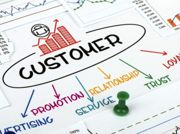 How to Set Up a Self-service Customer Support System to Improve Customer Experience